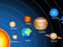 Urutan Planet dalam Tata Surya